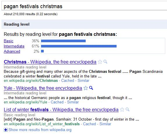 Google Reading Level Results