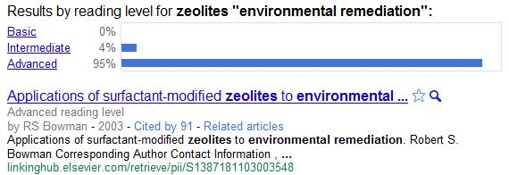Google Reading Level Zeolites search
