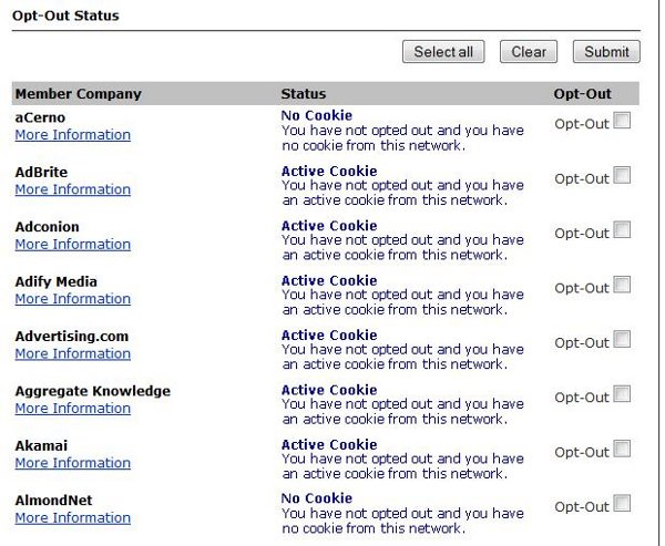 Network Advertising list of cookies